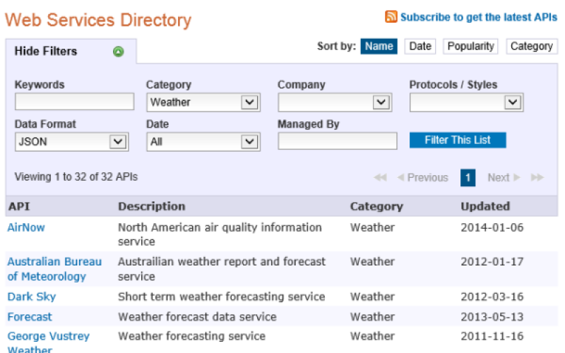 Discover new APIs to integrate in your apps with these API Directories
