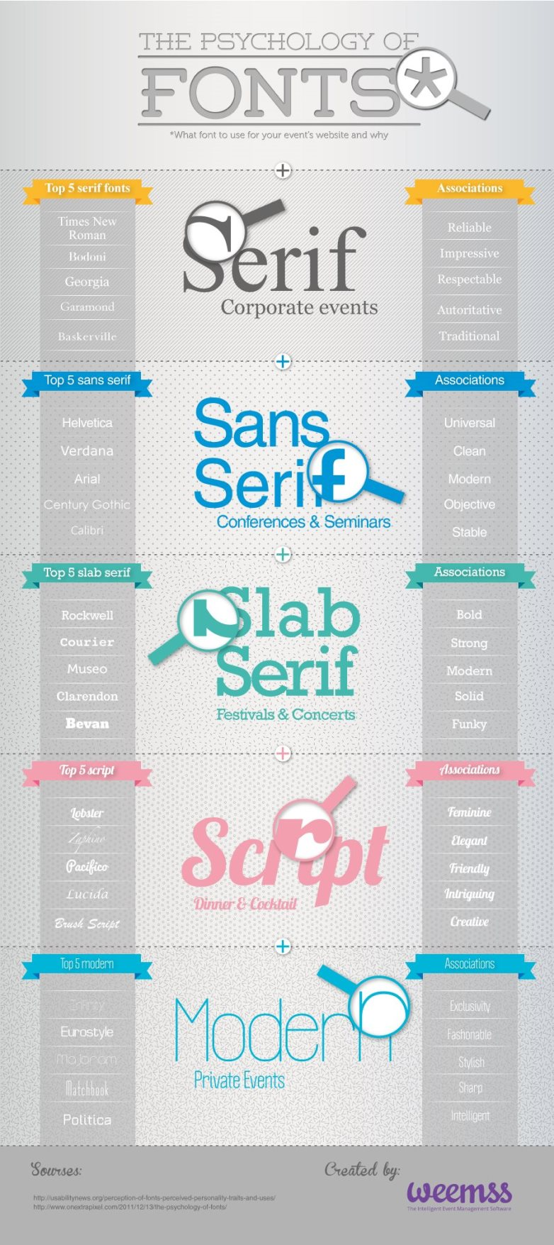 psychology-of-fonts.jpg