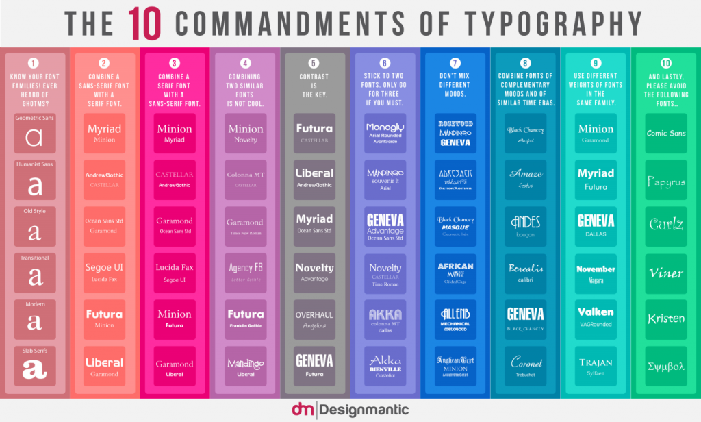 font combinations infographics