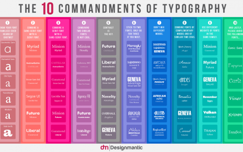 Making font combinations that work [Infographics]
