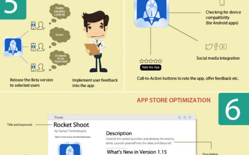 10 Steps to Build and Market a Successful App [Infographic]