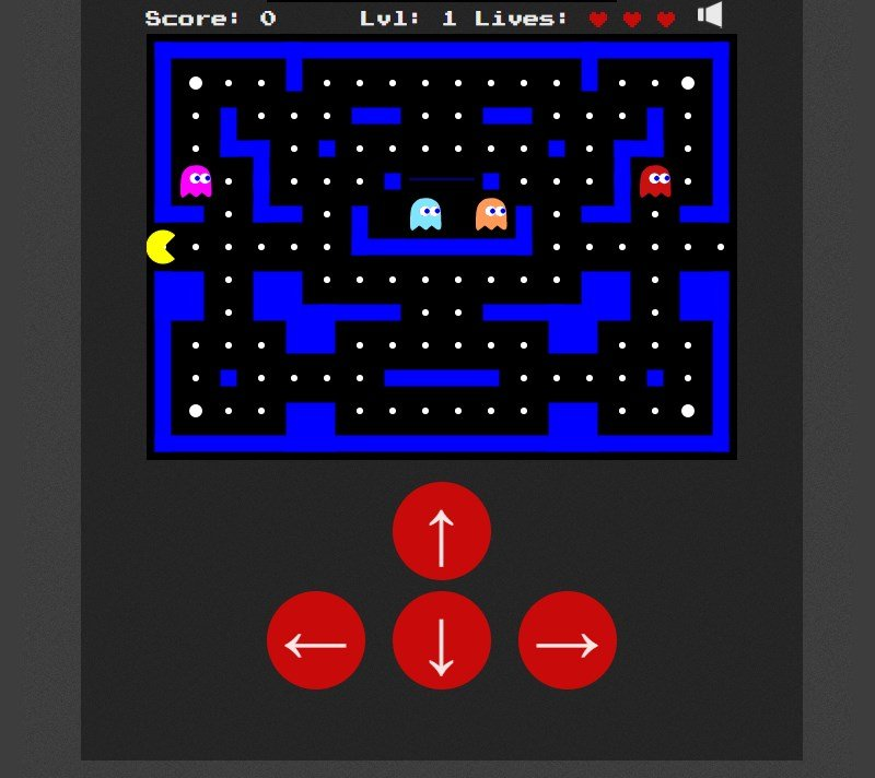 pacman html5 canvas