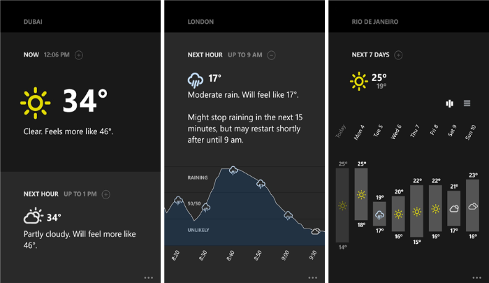 windows-phone-weather-apps-appy-weather
