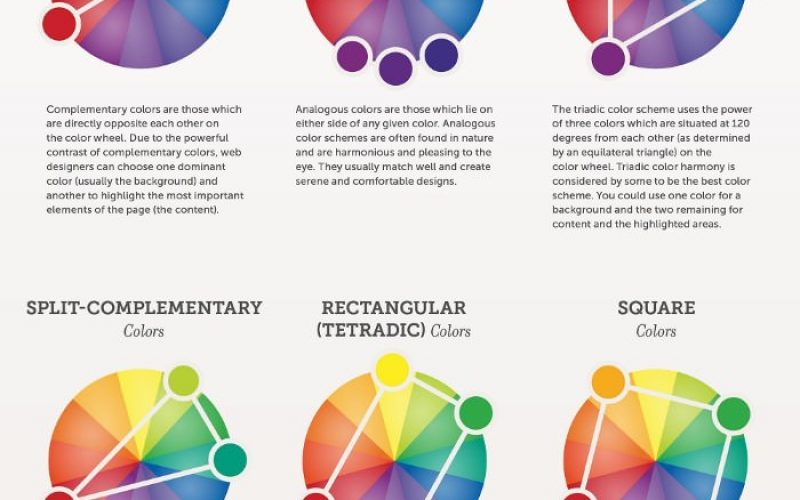 Learn how to combine colors with this handy Infographic
