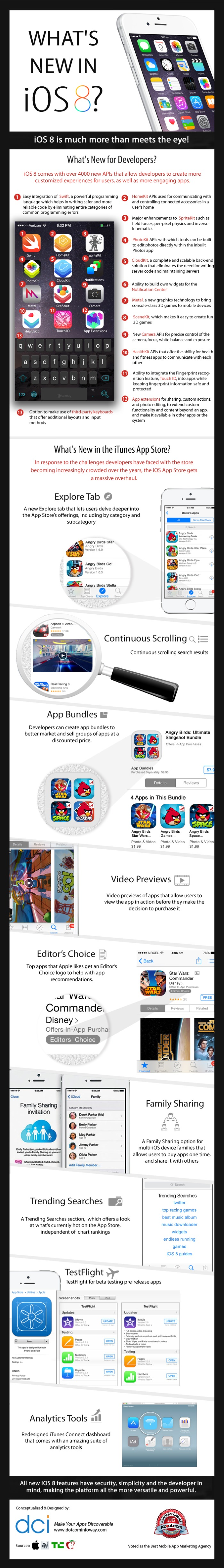 new in ios8 for developers infographic