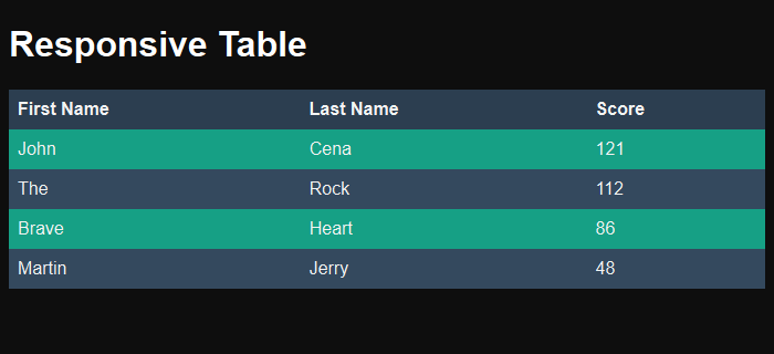Responsive table with alternate color rows super dev for Table th font color css