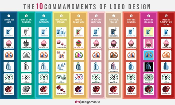 commandments of logo design