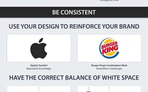 6 Infographics to help you Design the Perfect Logo