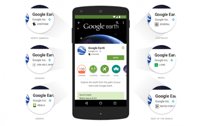 Google Introduces New Content Rating System & App Review Process for Android Developers