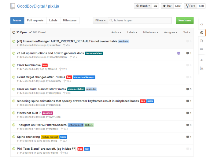 Github Issue section for project: GoodBoyDigital/pixi.js