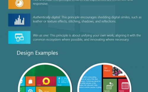 A Look at Apple, Google & Microsoft's Approach to Design [Infographic]