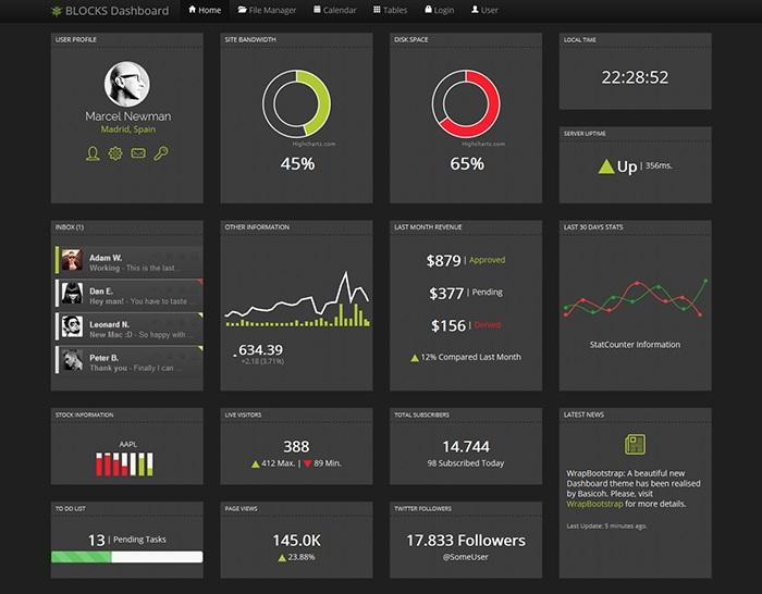 Graphic Design Online Portfolio Examples