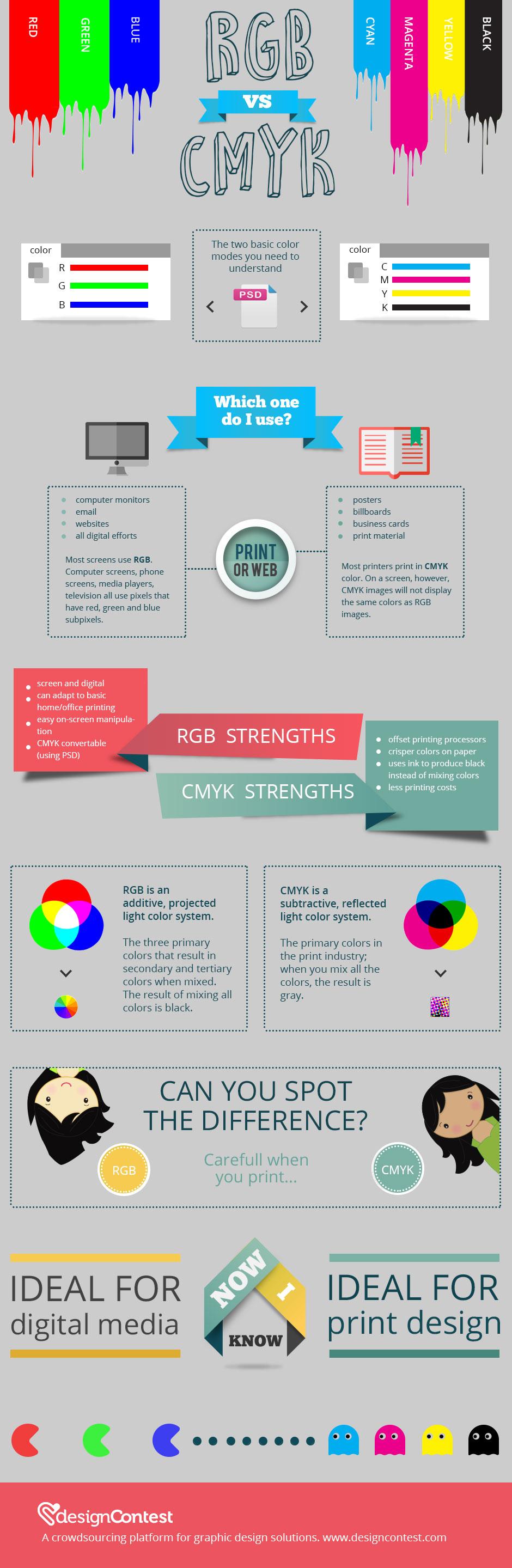 RGB vs CMYK