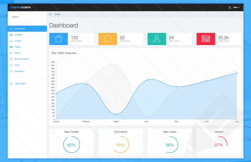 This admin template is free for both personal and commercial projects ...