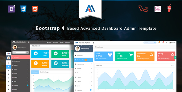 Admire Is A Bootstrap 4 Based Multi Specialty Admin Template Which Built Keeping In Mind The Businesses Of All Kind This Ready To Modify Comes
