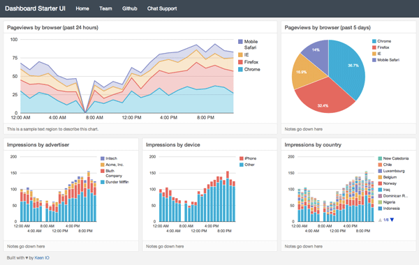 analytics-dashboard-template