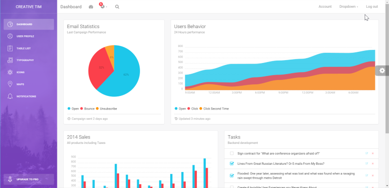 25 bootstrap admin templates for dashboard free for Light cms templates