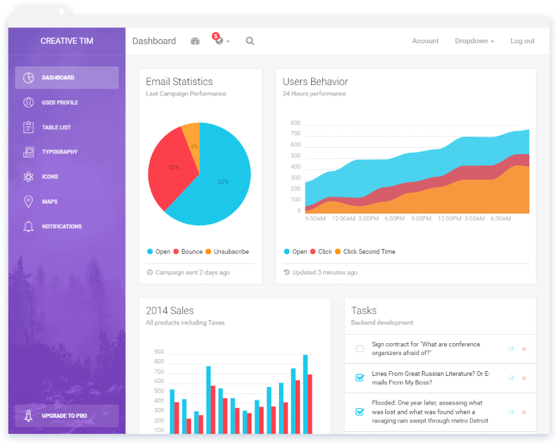 light bootstrap dashboard