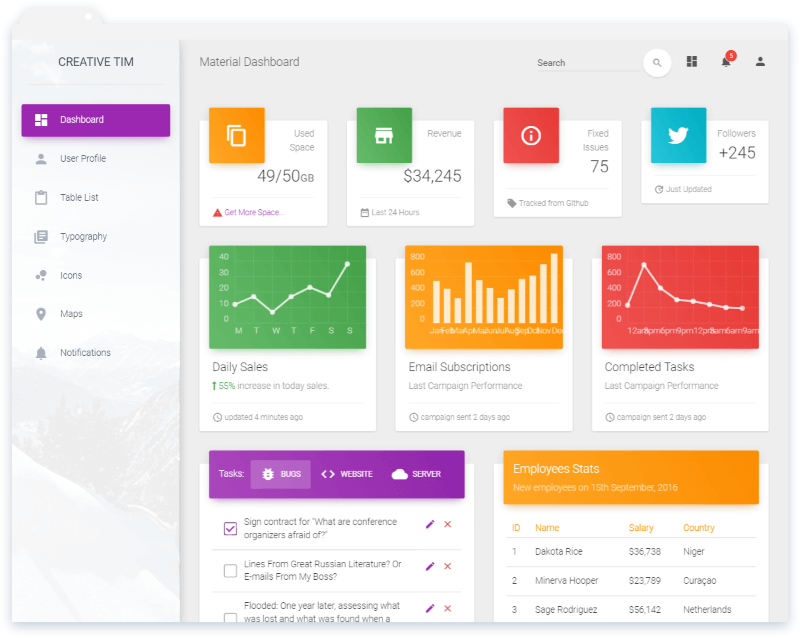 material angular dashboard