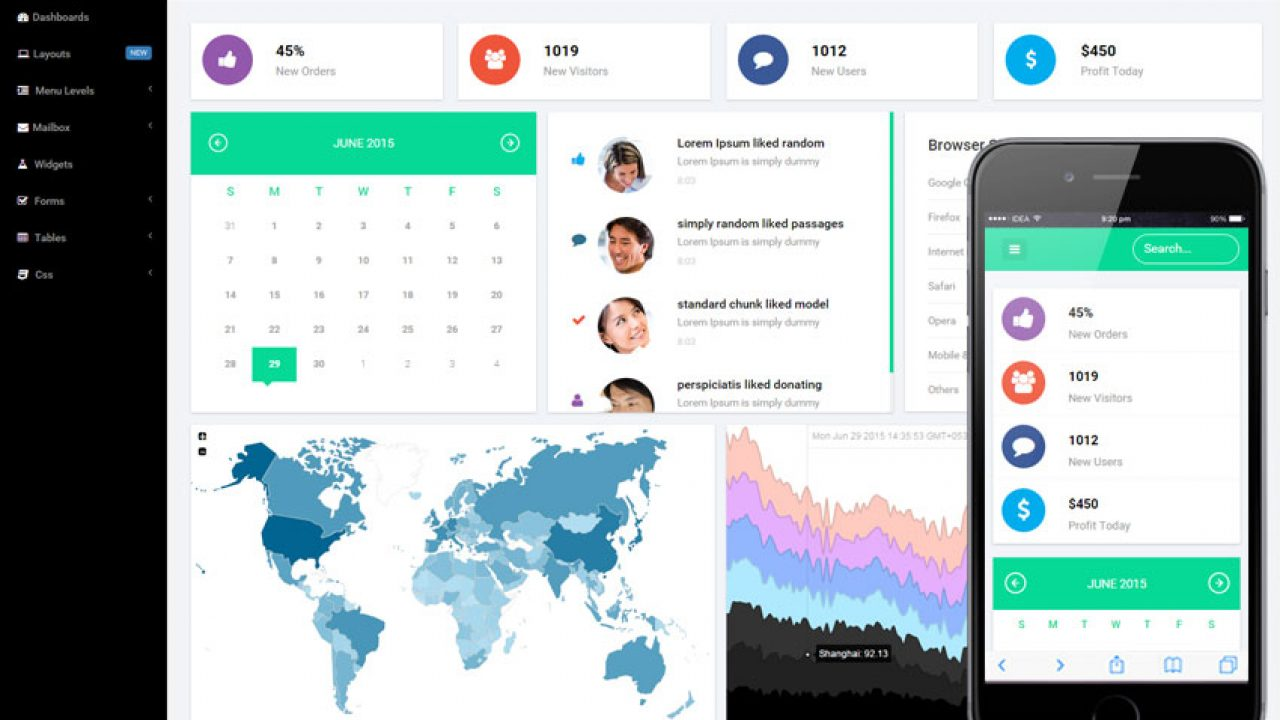 30+ Bootstrap Admin Dashboard Templates - Free Download ... on