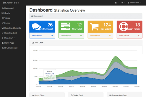 30 bootstrap admin dashboard templates free download for Admin template free download in php