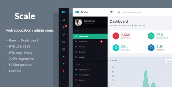 scale-webapp-template