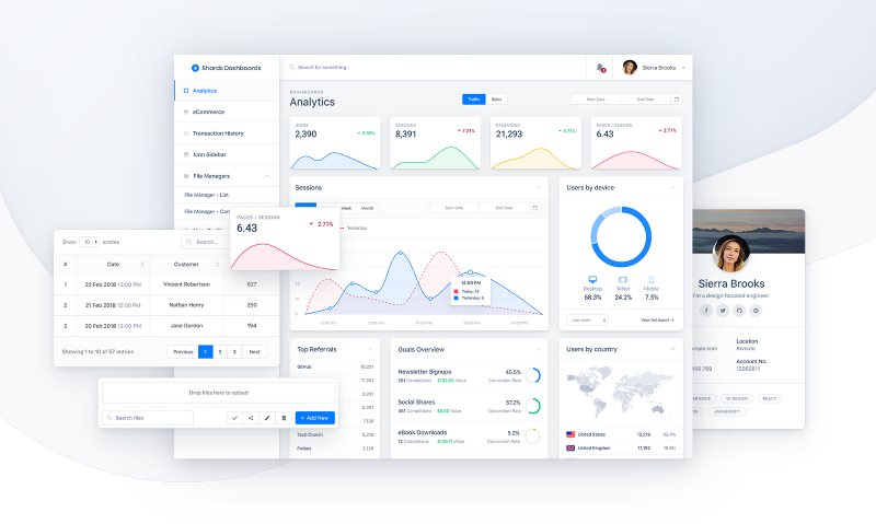 shards bootstrap dashboard