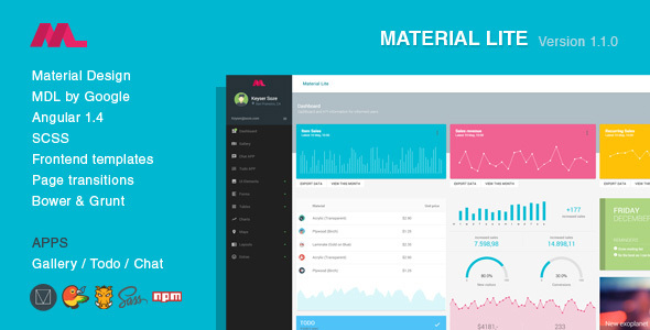 Top 20 Material Design Admin Templates for Download (Free