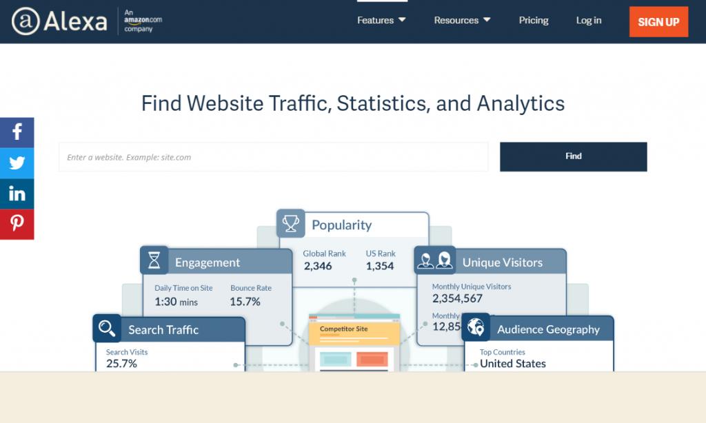 Lookup website stats Municipal Statistics