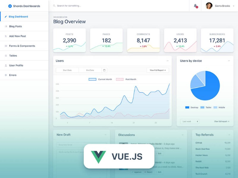 shards dashboard lite vue feat img