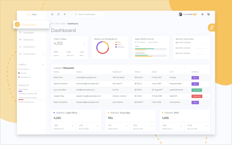 14 Vue js Admin Dashboard Templates for Free Download and