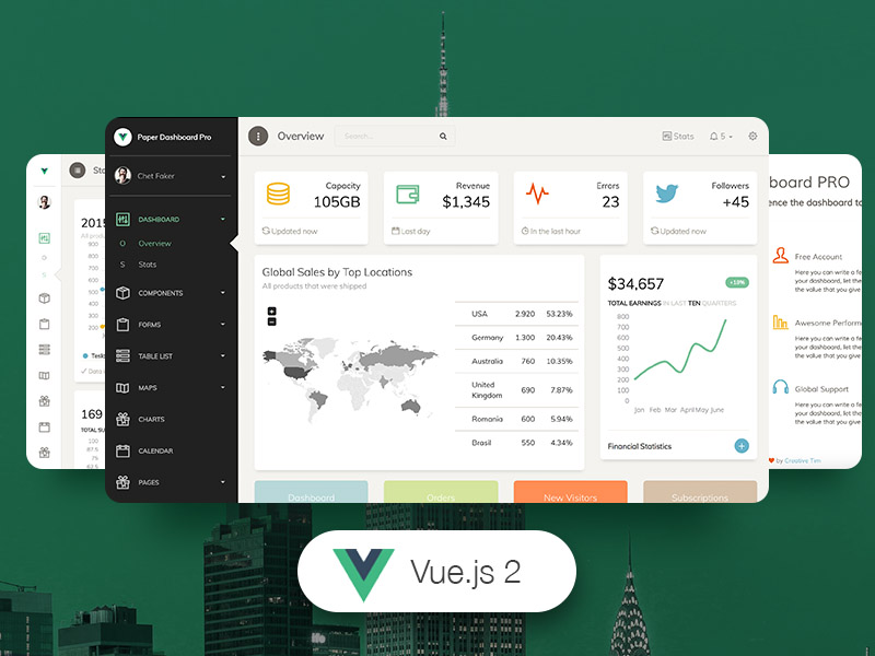 14 Vue js Admin Dashboard Templates for Free Download and Premium