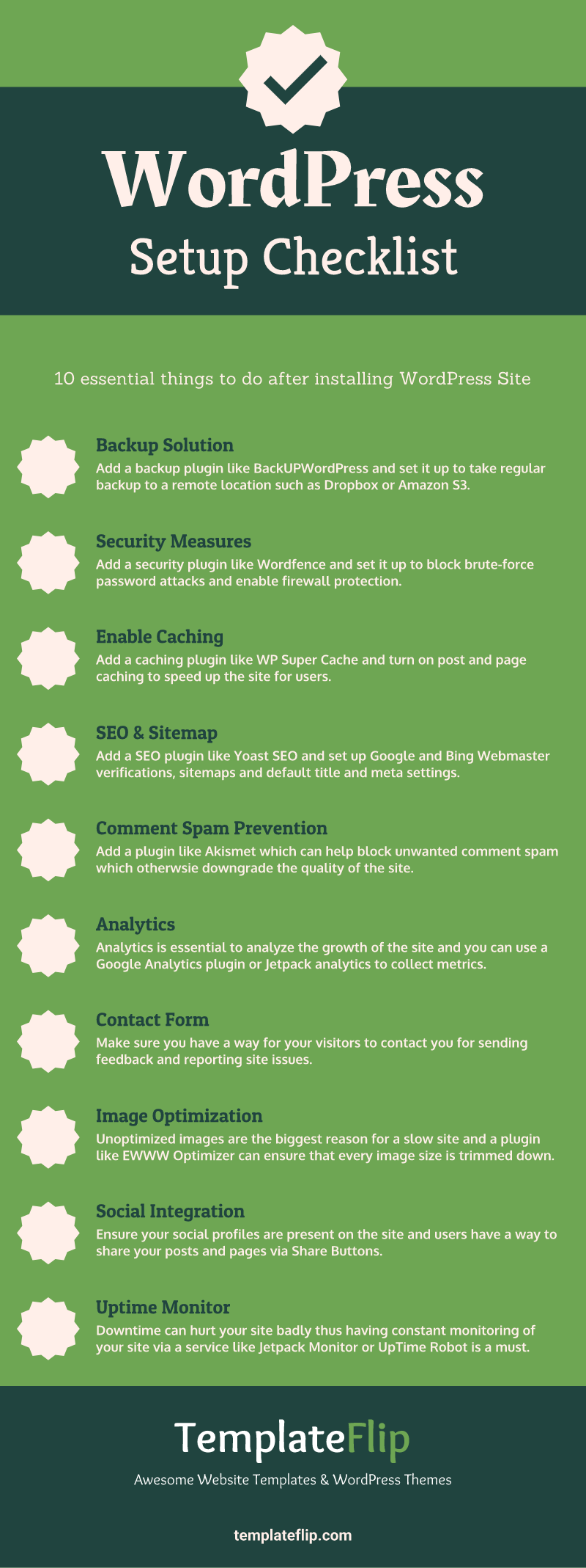 WordPress Setup Checklist Infographic