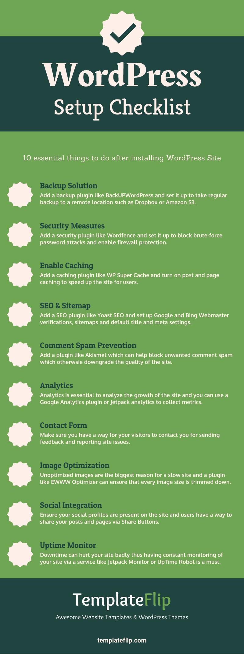 WordPress Setup Checklist Infographic