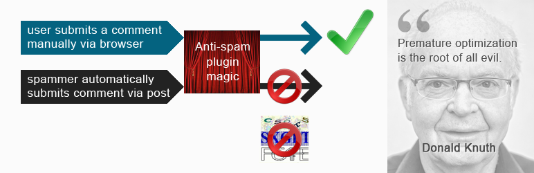 Anti spam plugin for WordPress