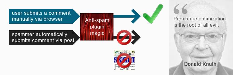 Anti spam plugin for WordPress