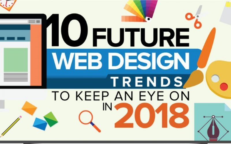Top 10 Web Design Trends in 2018 to Lookout For [Infographic]