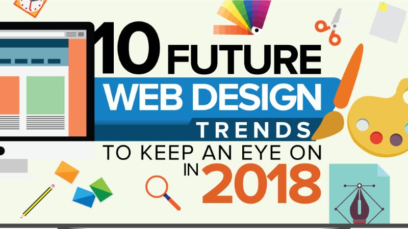 Top 10 Web Design Trends in 2018 to Lookout For [Infographic] - Super Dev Resources