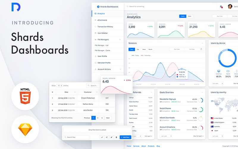 Shards Dashboard Pro – Premium Bootstrap 4 Admin Dashboard Templates Pack