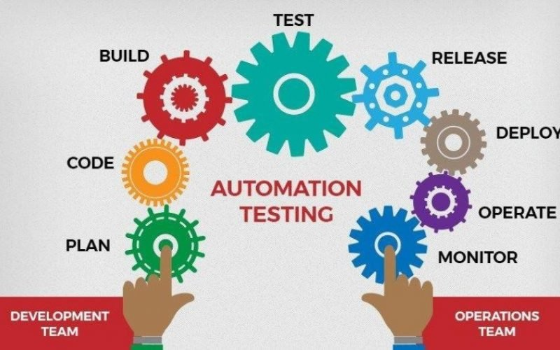 Why Choose LambdaTest for Selenium Automation?
