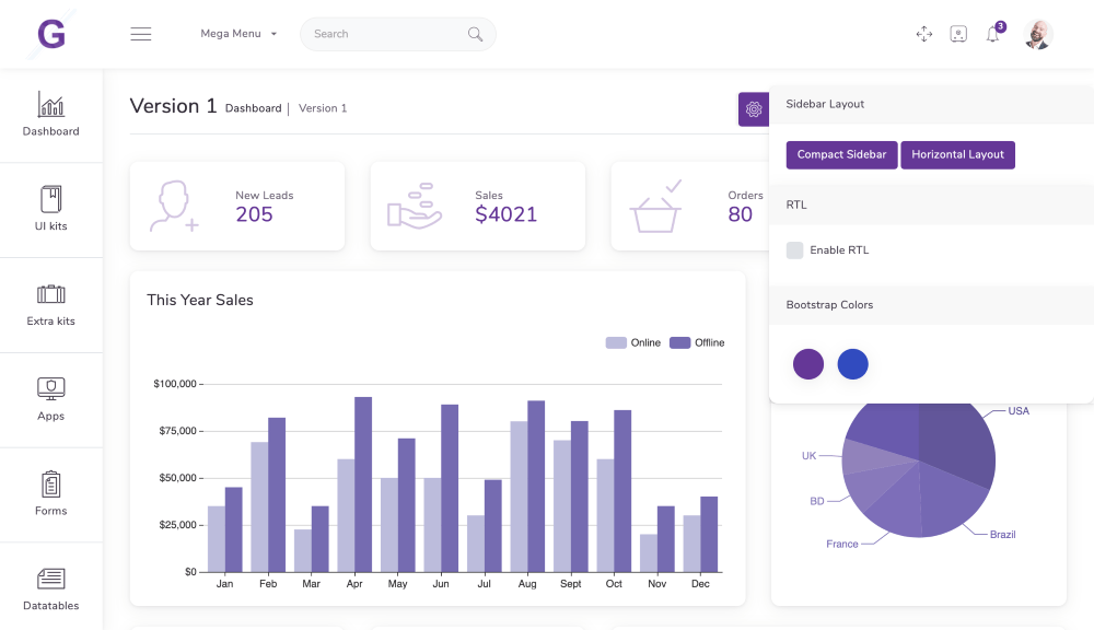 gull admin dashboard