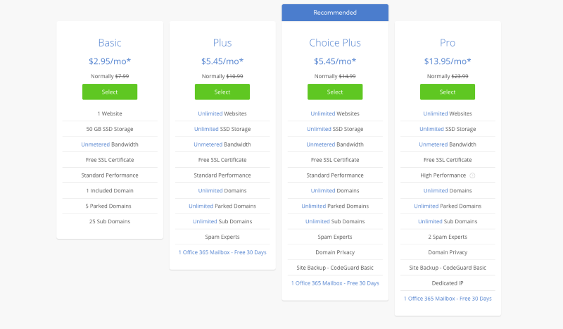 choose wordpress hosting plan
