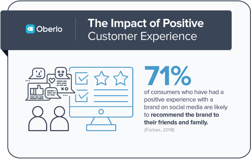 positive customer experience